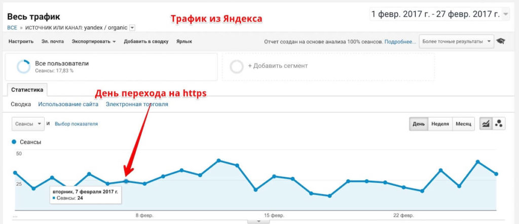 Will drop traffic from Yandex when switching to https